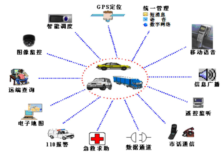 重庆GPS定位器